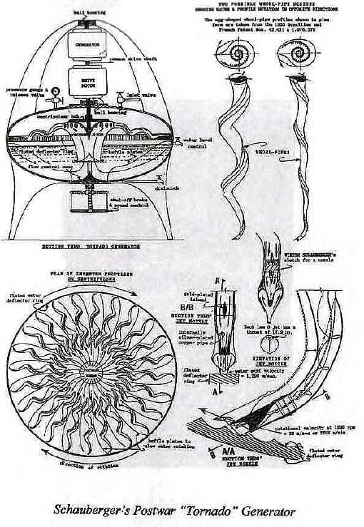 будущее у ветрогенератора?