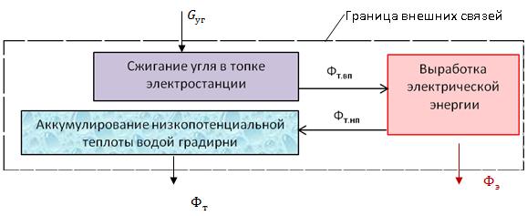 1 – Принципиальная схема